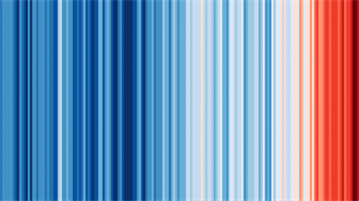 Climate Change Stripes