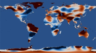 Supplies and Tipping Points for Water